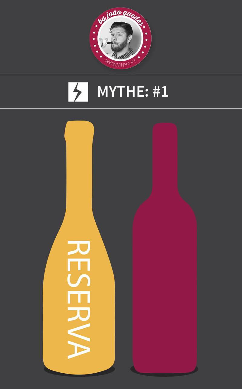Mythe #1 – Vins de Réserve